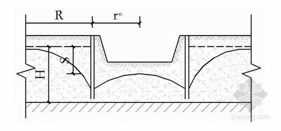 [安徽]地下车站深基坑深井降水施工方案