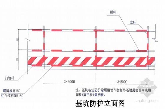 [黑龙江]框架结构住宅安全施工组织设计