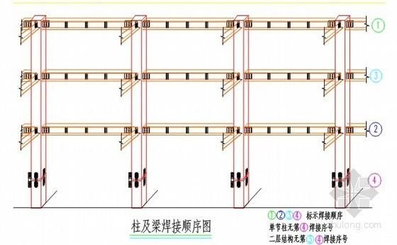 [重庆]大剧院工程钢结构安装、吊装方案