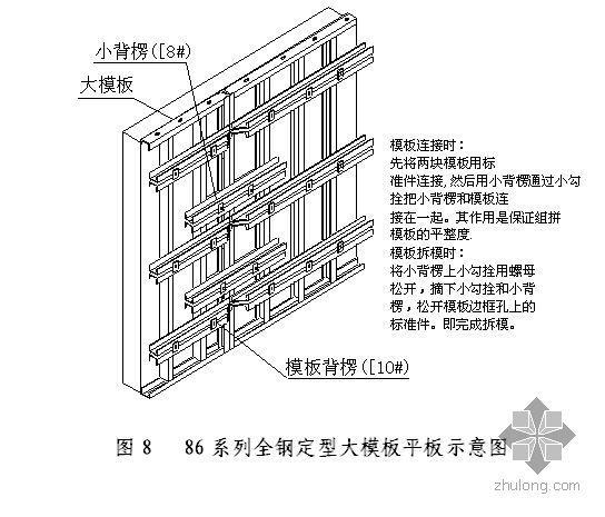 北京某危旧房改造项目模板工程施工方案(全钢大模板 木胶合板)