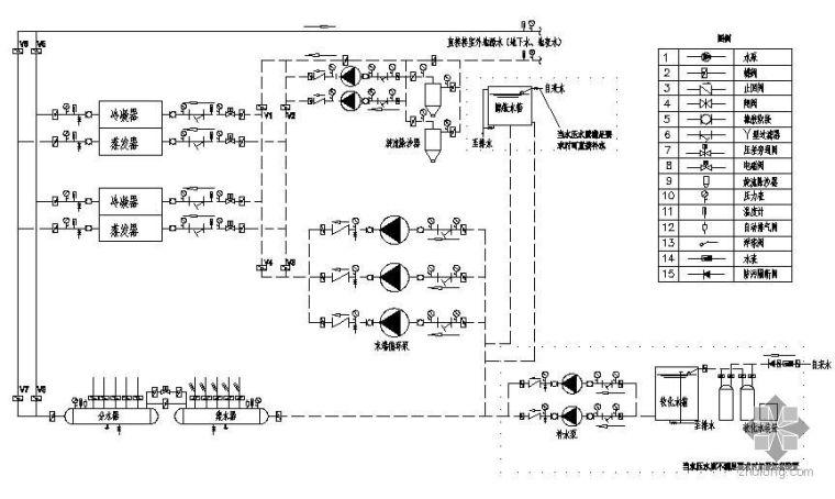 地源热泵系统原理图(开式、间接利用式)