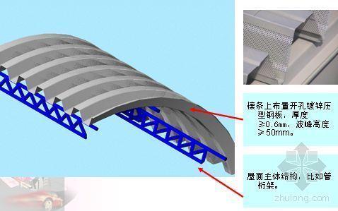 北京某场馆金属屋面基本构造立体展示方案