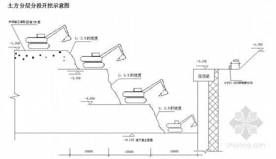 [浙江]深基坑开挖支护施工方案(钻孔桩 搅拌桩 锚杆)