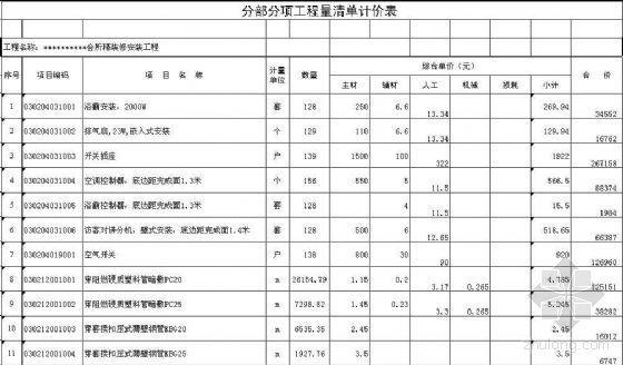 杭州某会所精装修工程清单报价