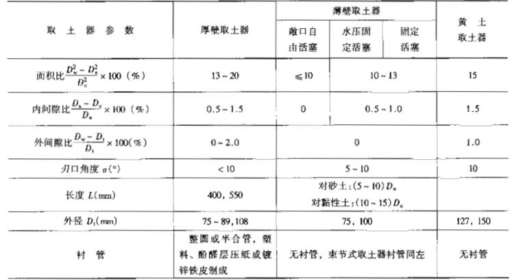 注册岩土工程师专业考试复习教程_5