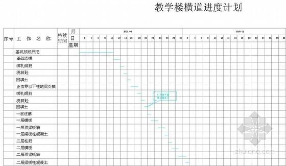 [毕业设计]学校教学楼工程施工组织设计(建筑结构图 横道图)