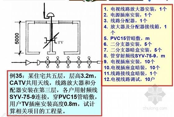建筑电气工程弱电安装工程量计算PPT