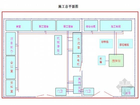 [黑龙江]高标准基本农田土地整理施组设计