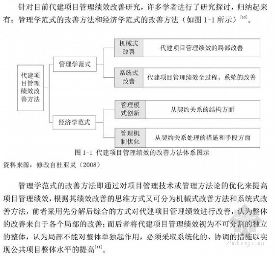 [博士]代建项目过程绩效评价及管理绩效改善研究[2010]