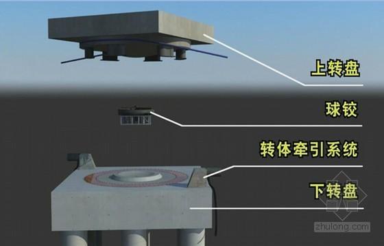 [江苏]含T构转体桥挂篮悬浇梁时速250公里27km高速铁路工程施工组织设计616页