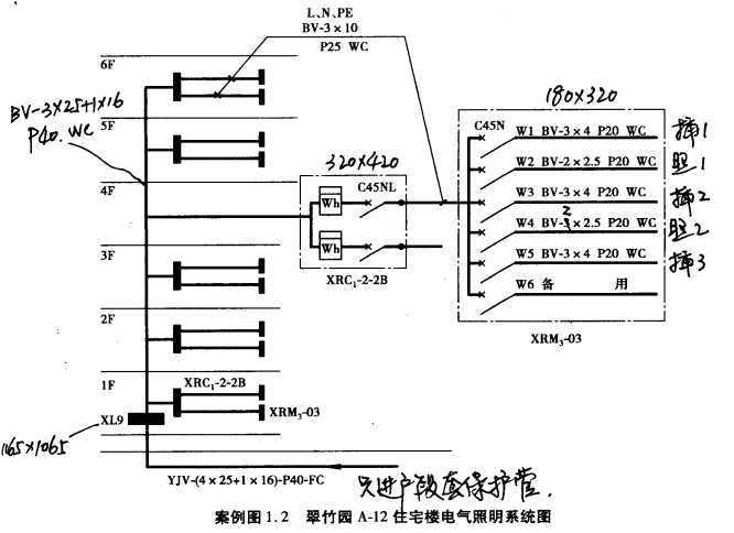 建筑电气工程量计算方法-电气安装工程施工图预算编制实例
