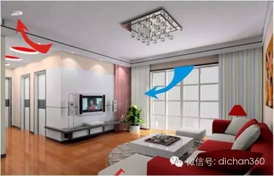 超高层住宅设计经验[非常牛]_9