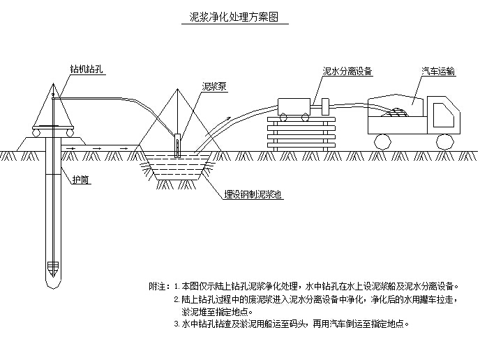 丘陵区时速250km双线铁路工程施工总价承包技术标662页(项目法,路桥隧轨道)_10