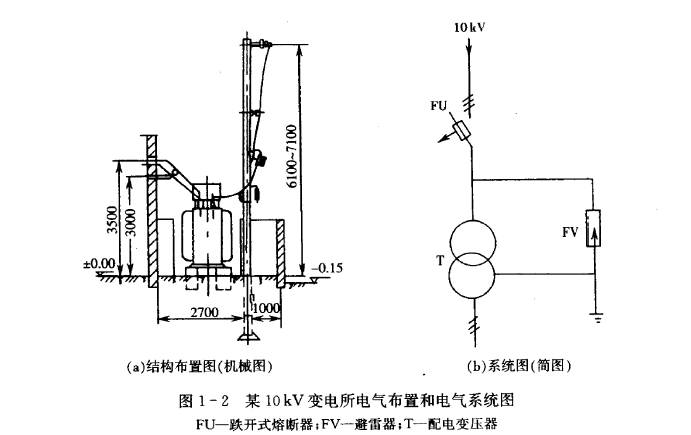 讲义总结建筑电气施工图识读技法225页