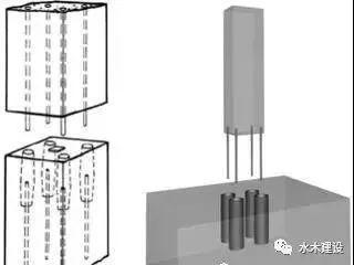 装配式建筑竖向结构连接质量的确保与施工工艺