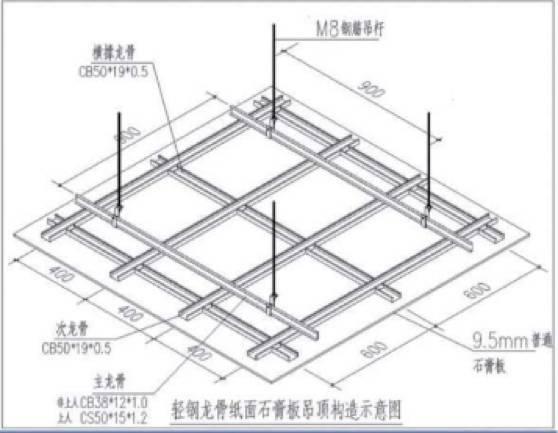 轻钢龙骨石膏板吊顶施工工序及常见问题的防治