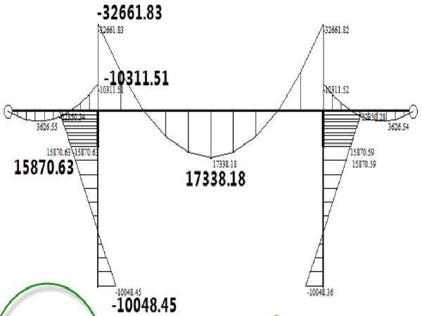 桥梁结构电算Midas/Civil基本操作