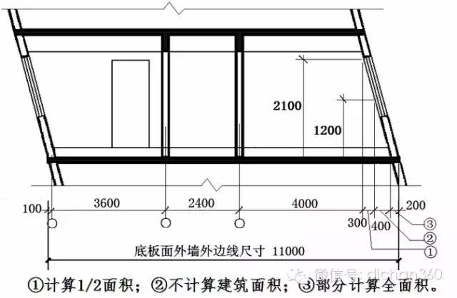 新建筑面积计算规则逐条解读,偷面积必先学!(下)_14