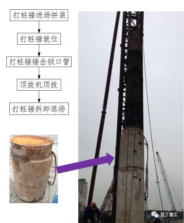 地下连续墙施工过程中,若锁口管被埋,该如何处理?_19