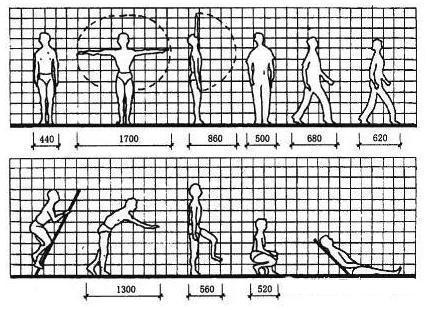 理论干货——建筑设计尺度基础
