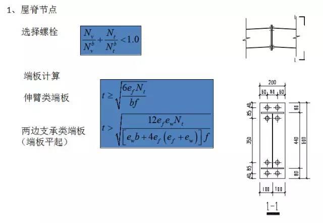 门式刚架轻型钢结构厂房设计_17