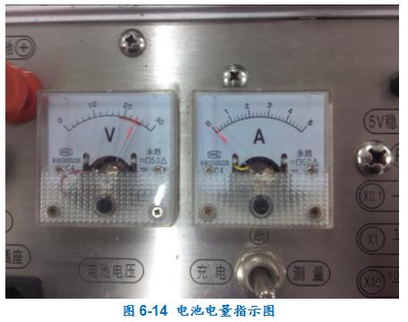 优秀QC小组活动成果(降低直流电阻快测仪的故障率)-4