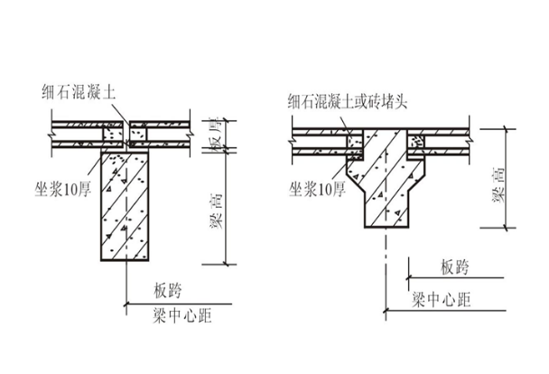 楼地层构造(PPT,67页)