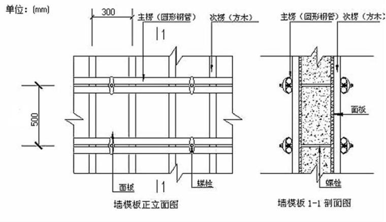 [黑龙江]酒精厂项目酒精罐基础施工方案