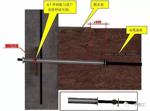 中建八局施工质量标准化图册(土建、安装、样板)_34