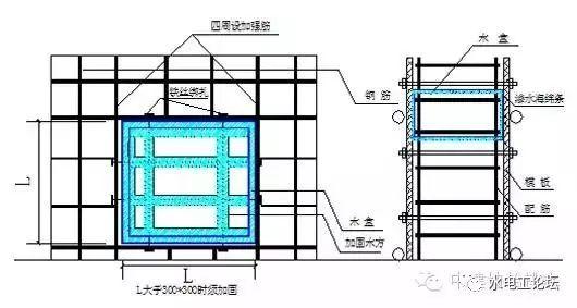 给排水预留预埋关键工序及质量控制保证措施案例_2