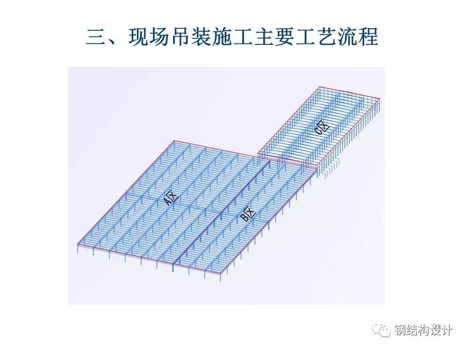 某厂房钢结构制作、安装方案(值得收藏)_29
