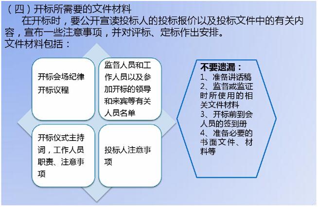 房地产采购策划、合约规划与供应商管理(229页)_2