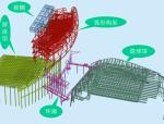 提高复杂钢结构的校正精度和施工质量