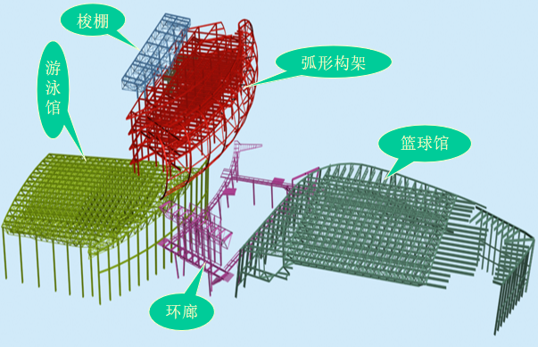 提高复杂钢结构的校正精度和施工质量_1
