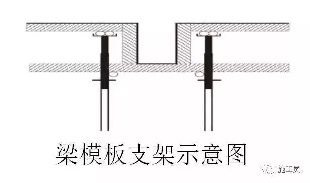轮扣式脚手架、扣件式脚手架哪种性价比高?_11