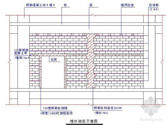 北京某综合体育馆及配套设施施工组织设计(争创长城杯)