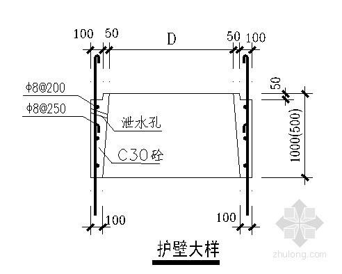 [贵州]高层住宅楼人工挖孔桩专家论证方案