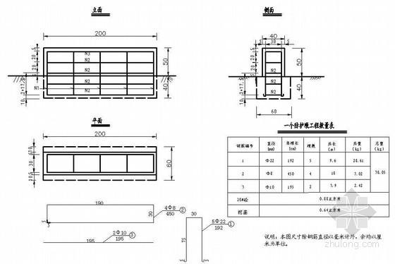 路桥交通防护工程钢筋混凝土防撞墩节点详图设计