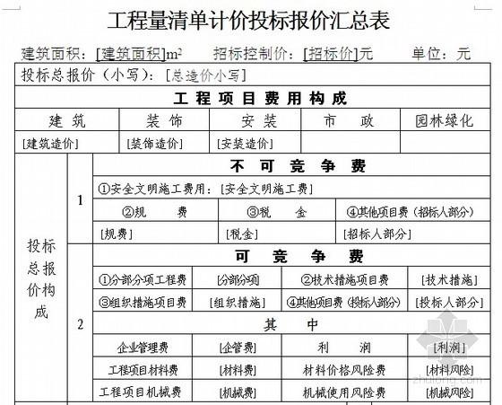 [江西]房建工程和市政基础设施工程监理投标书(商务标)