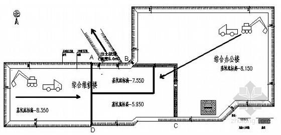 [北京]深基坑土钉墙开挖支护施工方案(专家论证)