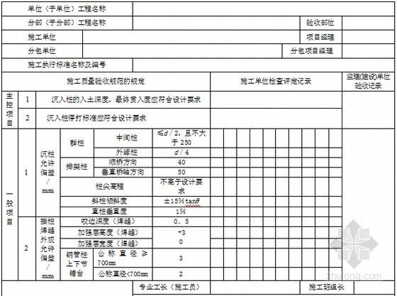 市政桥梁检验批质量验收记录表格全套(107页)