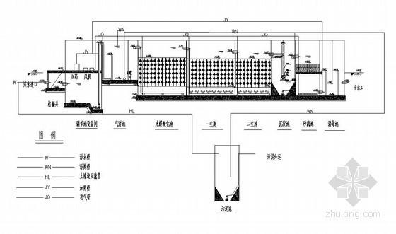 某海产品加工废水处理工艺流程图