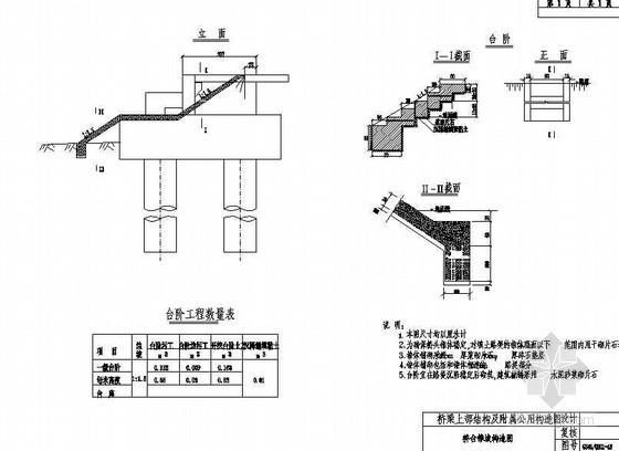简支梁桥面连续结构附属桥台锥坡构造节点详图设计