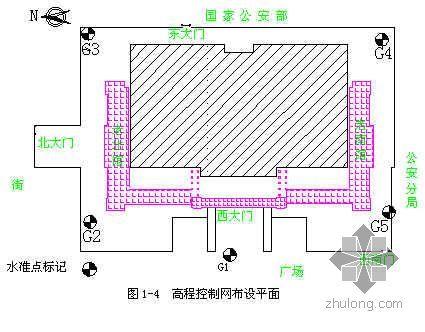 [北京]公建工程施工测量与监测方案