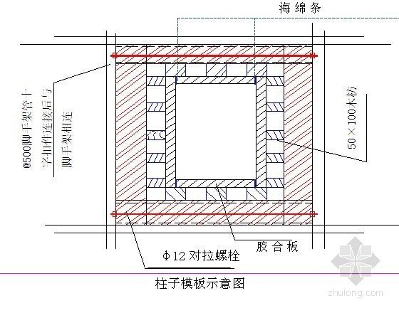 河南省某焦化项目筛焦楼工程施工组织设计