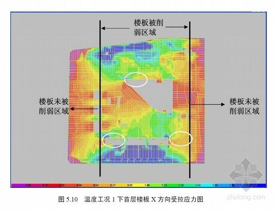 [中建]多层双向超长混凝土结构无缝设计与施工技术研究报告