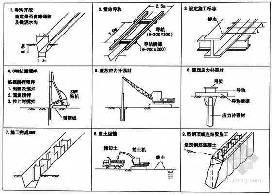 [上海]地下通道深基坑围护结构施工方案(SMW工法桩)