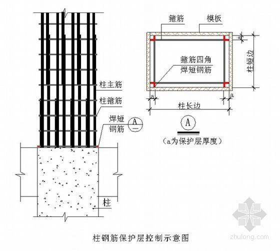 地下室底板钢筋施工方案(筏板基础 独立基础)