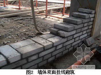 [电力] 砌筑工程施工工艺