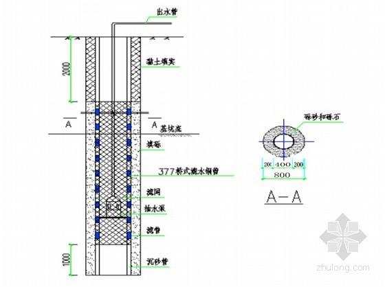 [江苏]地铁深基坑降水施工方案